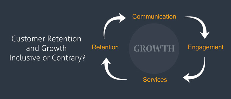 customer-retension-and-growth