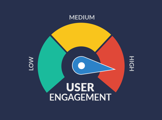 how to create user engagement on the website