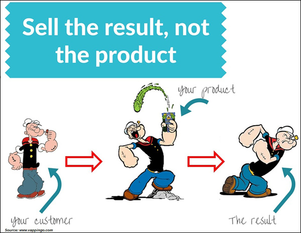 sell-the-benefits-not-the-product