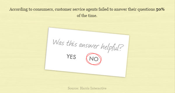 customer-service-agents-fail-to-provide-answer-stat