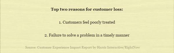 reasons-of-customer-loss