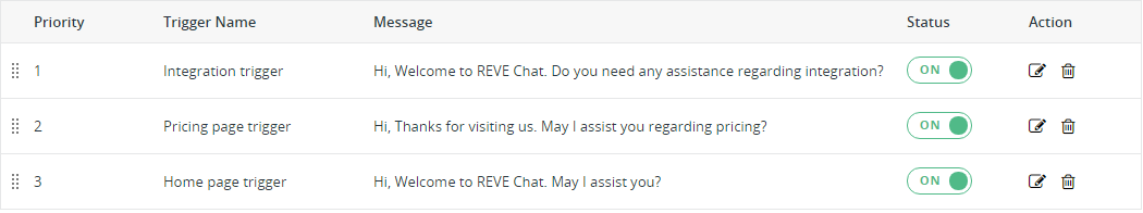 reve-chat-auto-triggers
