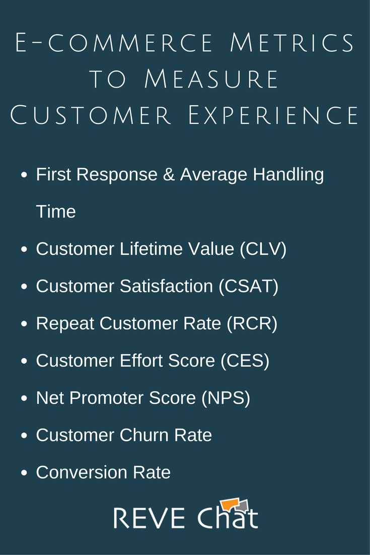 8 E-commerce Metrics to Measure Customer Experience