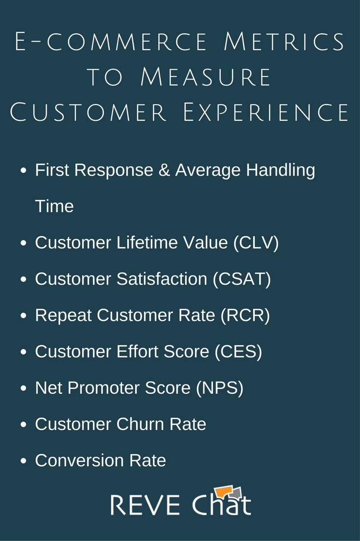 8 E-commerce Metrics to Measure Customer Experience