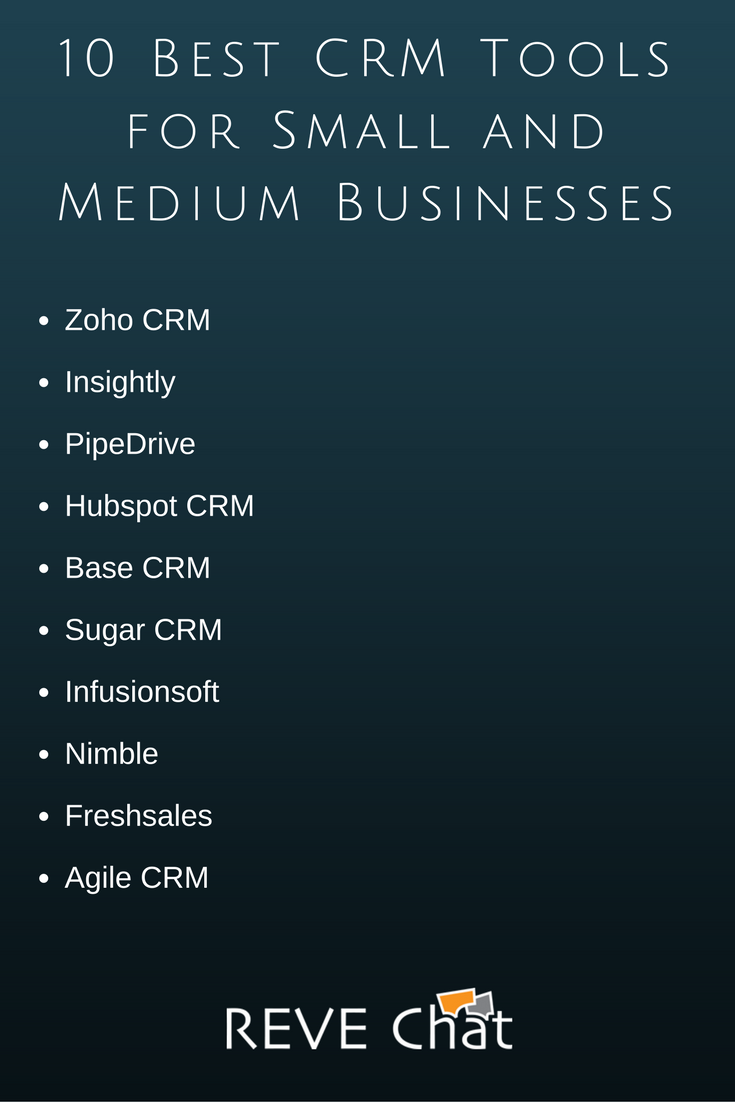 10 Best CRM Tools for Small and Medium Businesses
