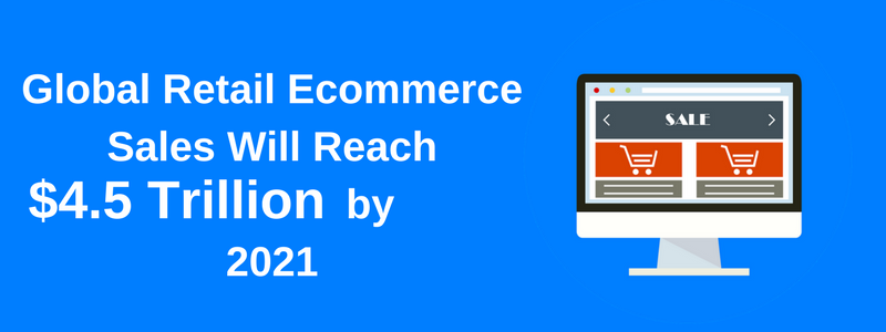 Ecommerce Sales Stats