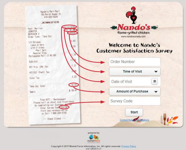 Nandos Customer Feedback Survey