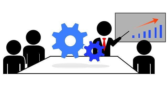 Customer Service Team Training