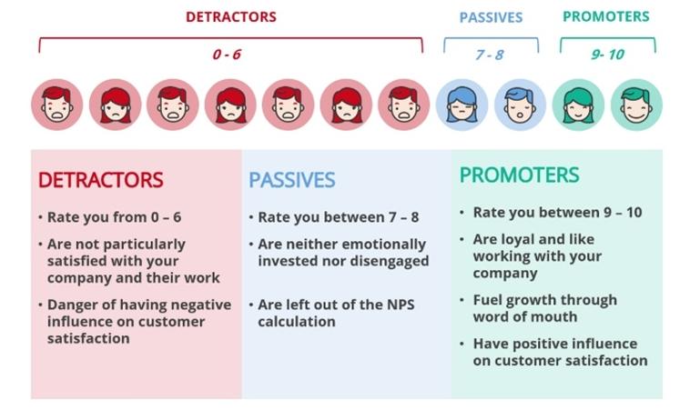 nps-survey-live-chat-metrics
