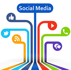 social media as a customer engagement strategy