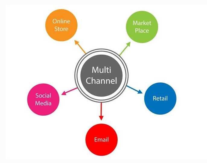 multi-channel-support