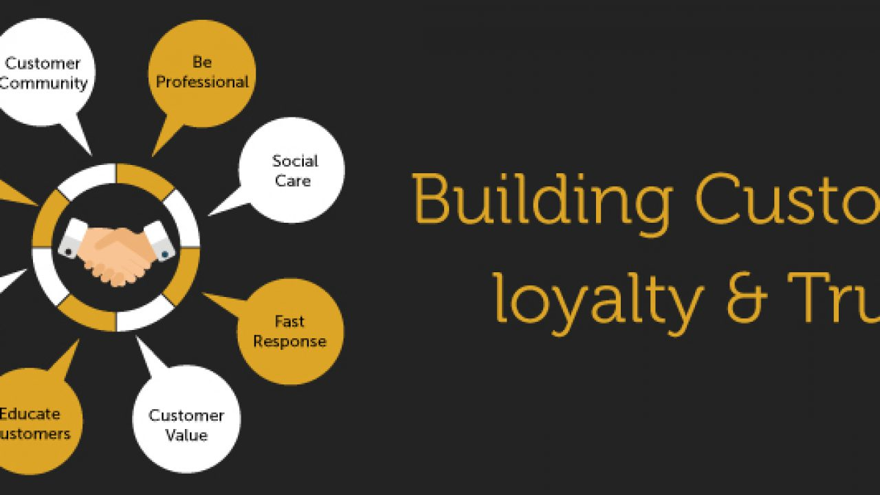 How to Build Customer Loyalty?