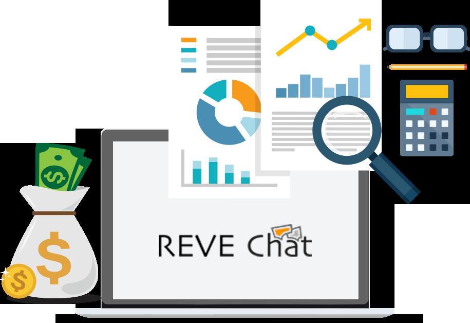 live chat inc