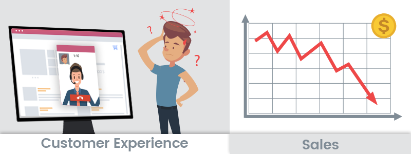 Top Customer Experience Mistakes That are Hurting Your Business