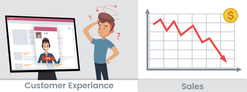Top Customer Experience Mistakes That is Hurting Your Business