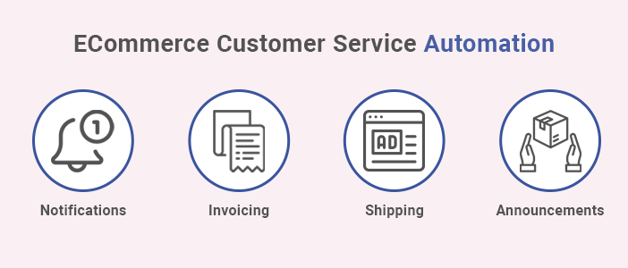 right-use-of-automation to e-commerce customer support strategy