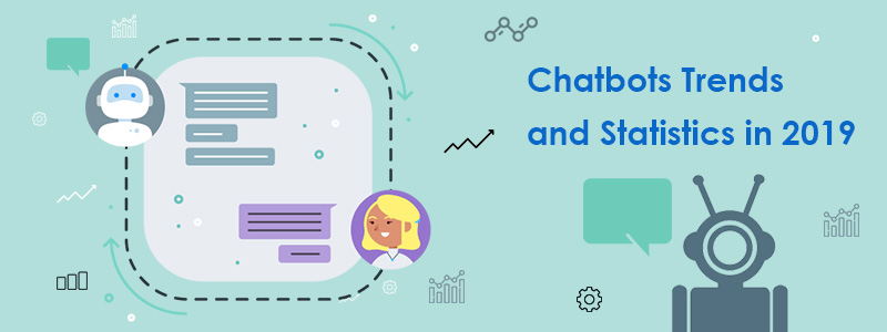 Chatbots trends and Statistics