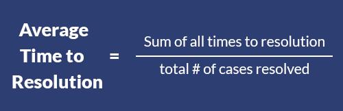 average-resolution-time