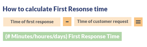 how-to-calculate-first-response-time