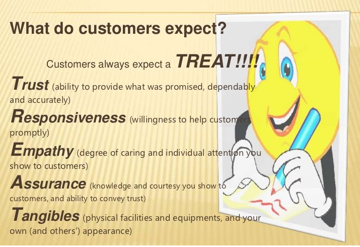 show-empathy-to-your-customers