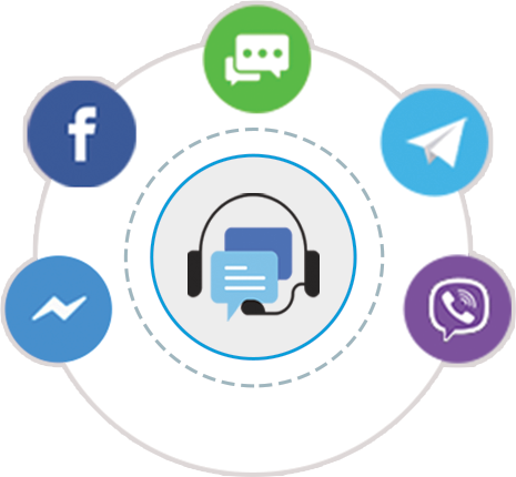 Deliver a unified customer support experience